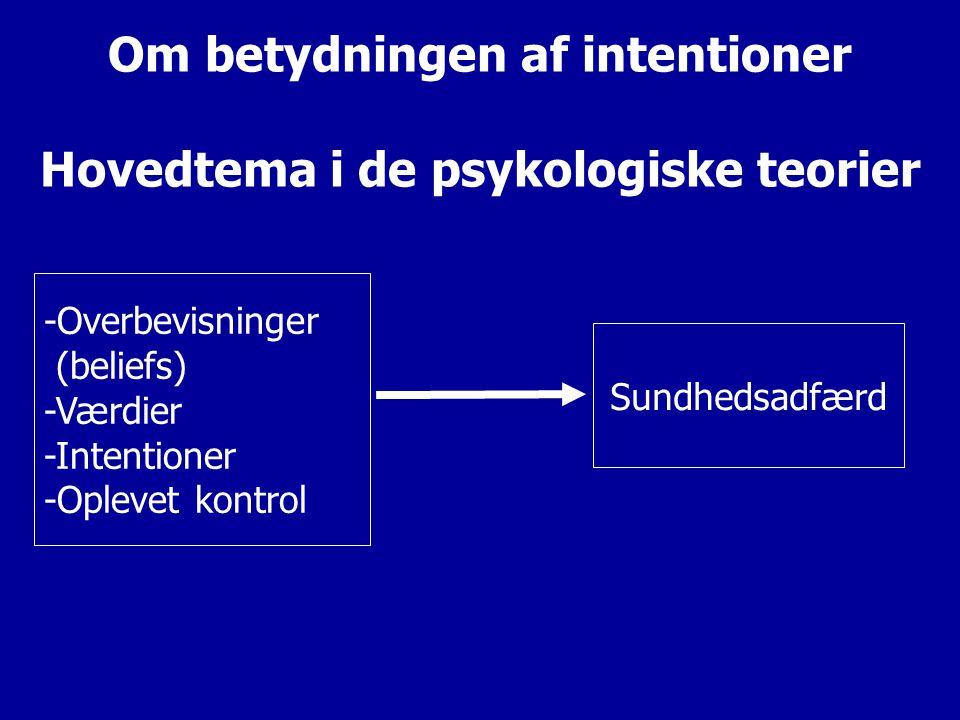 Om betydningen af intentioner Hovedtema i de psykologiske teorier