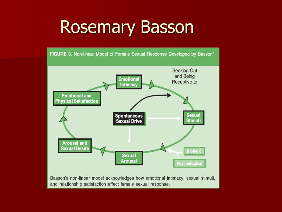 Rosemary Basson