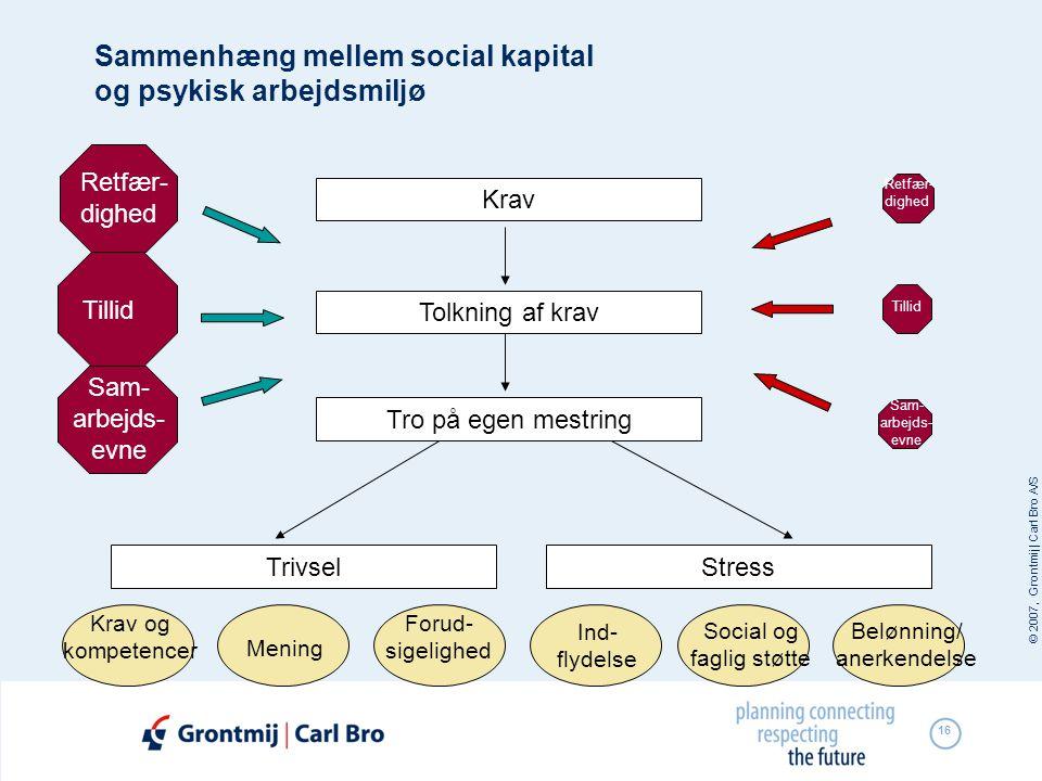 Sammenhæng mellem social kapital og psykisk arbejdsmiljø