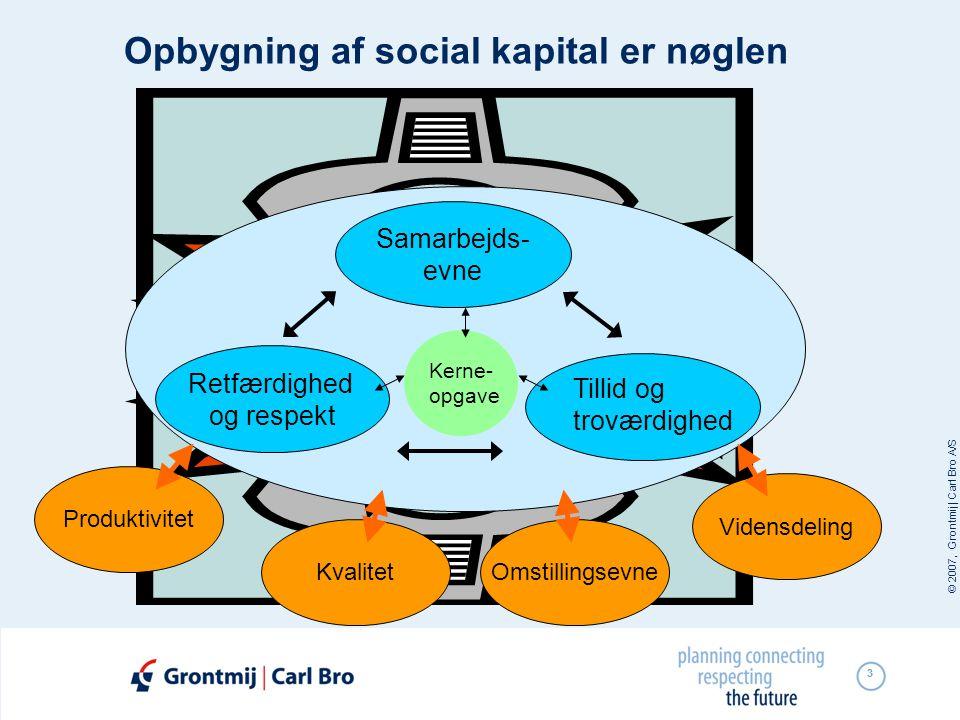 Opbygning af social kapital er nøglen