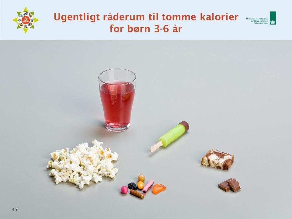 Ugentligt råderum til tomme kalorier for børn 3-6 år