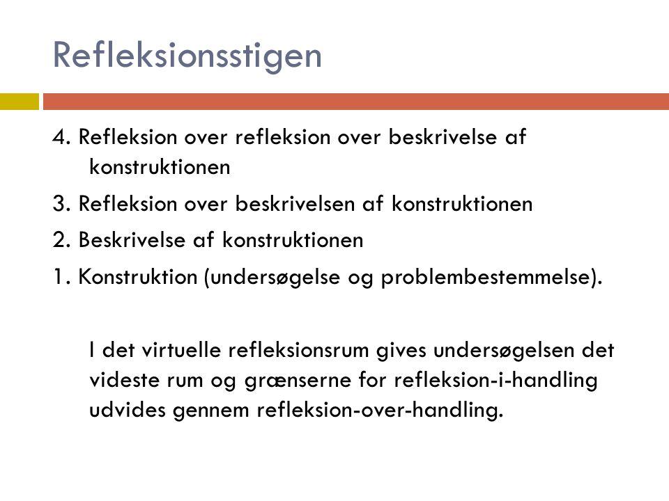 Refleksionsstigen