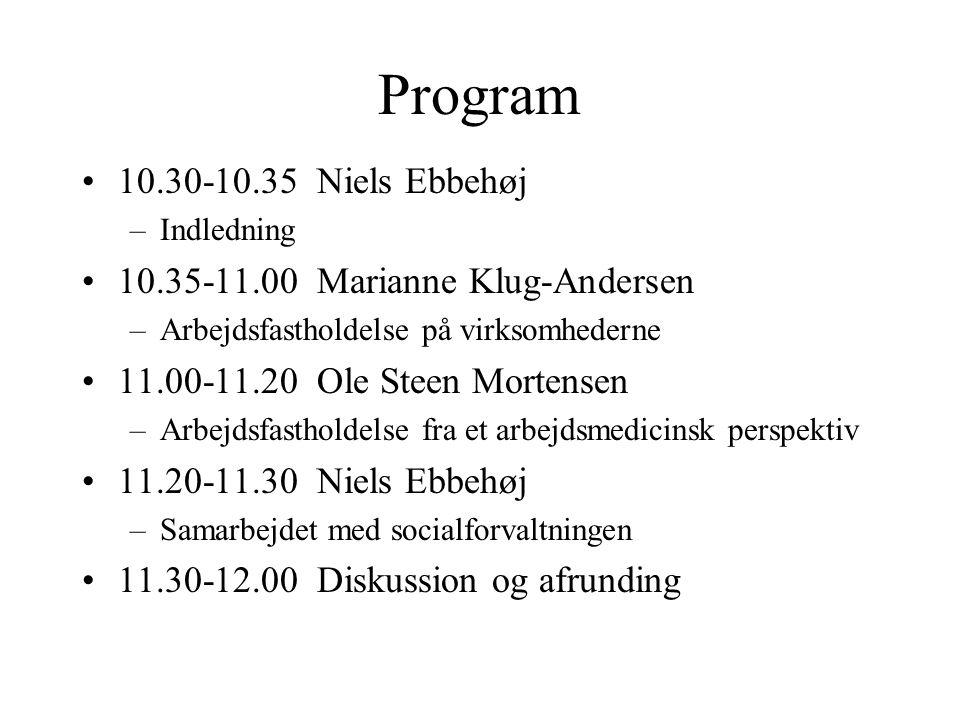 Program 10.30-10.35 Niels Ebbehøj 10.35-11.00 Marianne Klug-Andersen