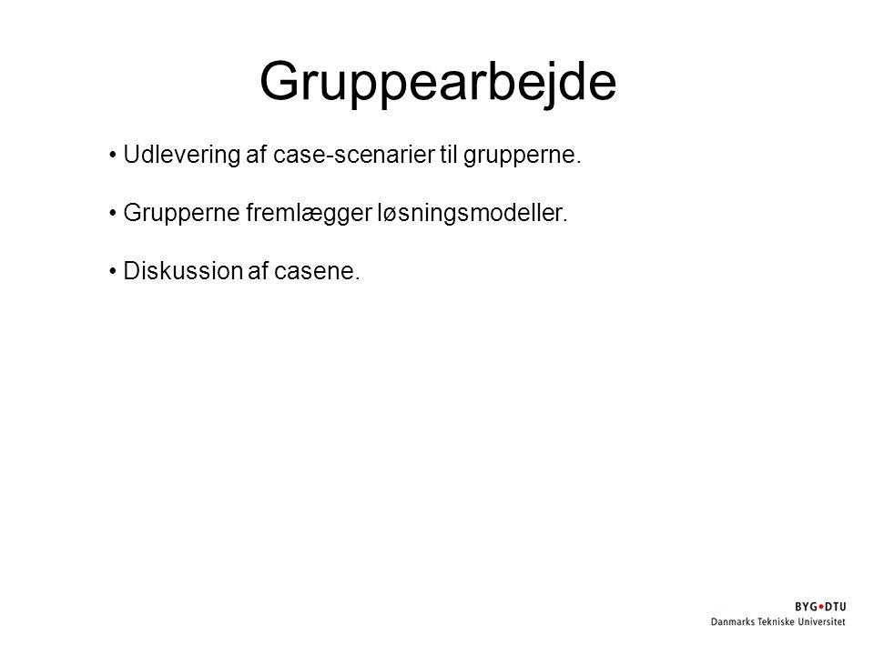 Gruppearbejde Udlevering af case-scenarier til grupperne.