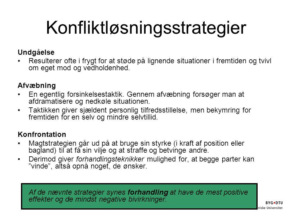 Konfliktløsningsstrategier