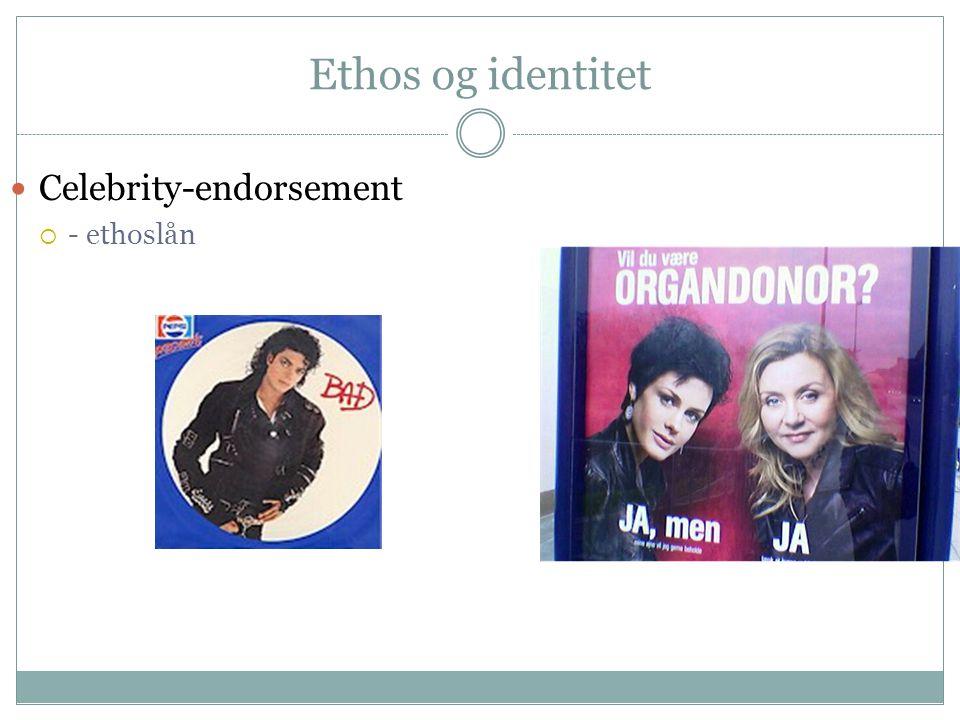 Ethos og identitet Celebrity-endorsement - ethoslån