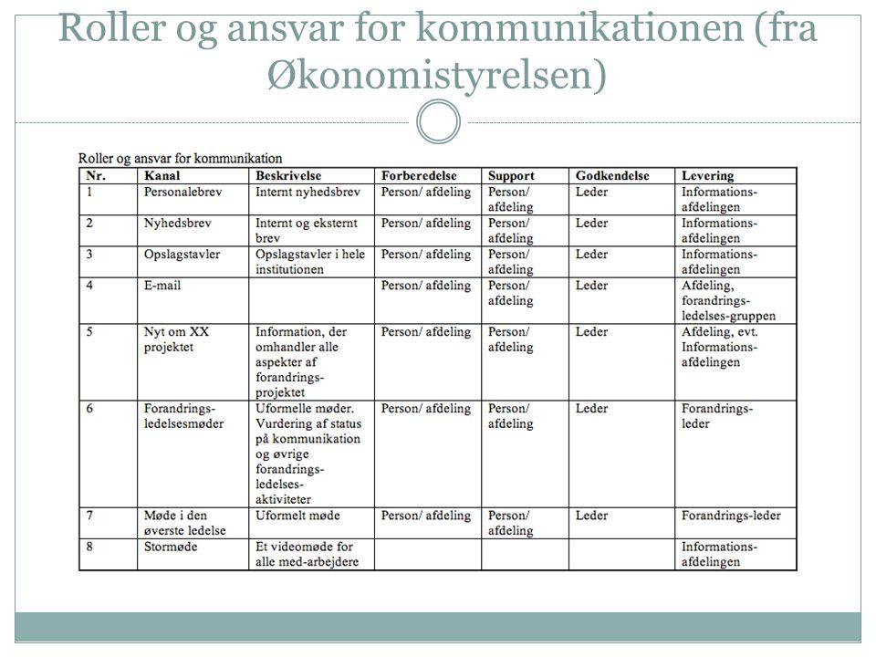 Roller og ansvar for kommunikationen (fra Økonomistyrelsen)