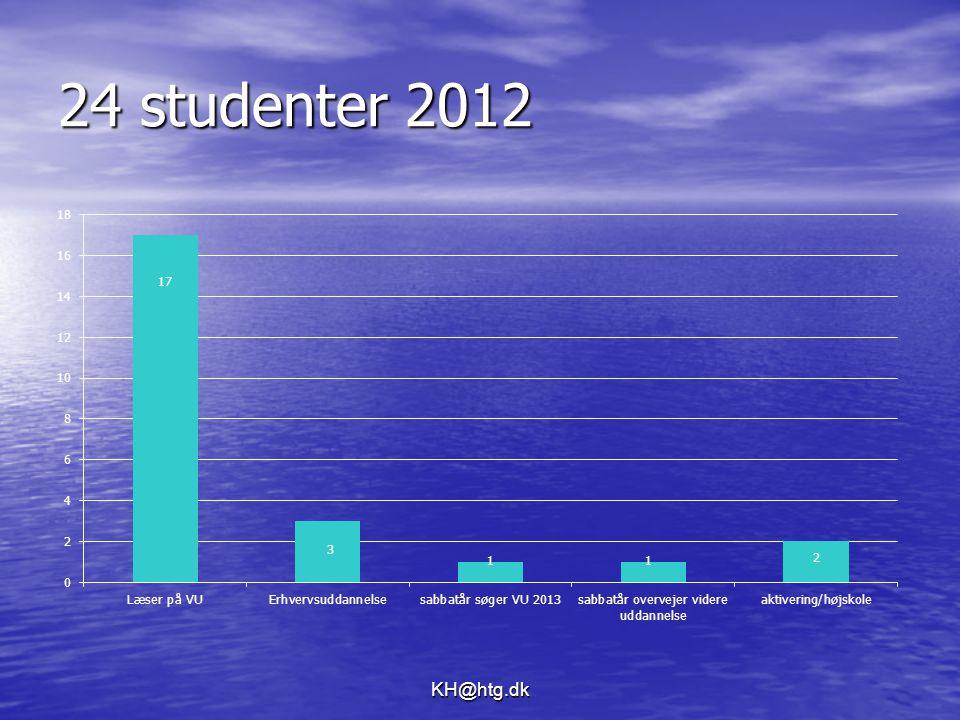 24 studenter 2012 KH@htg.dk