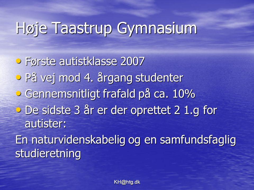 Høje Taastrup Gymnasium