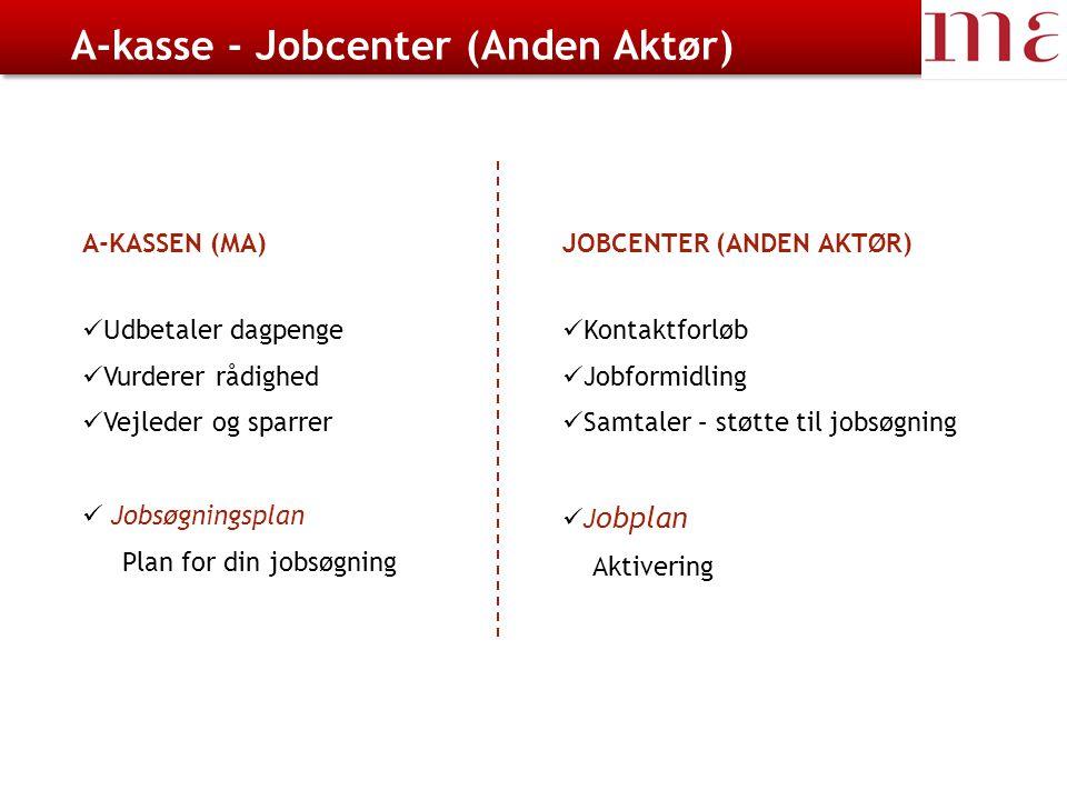A-kasse - Jobcenter (Anden Aktør)