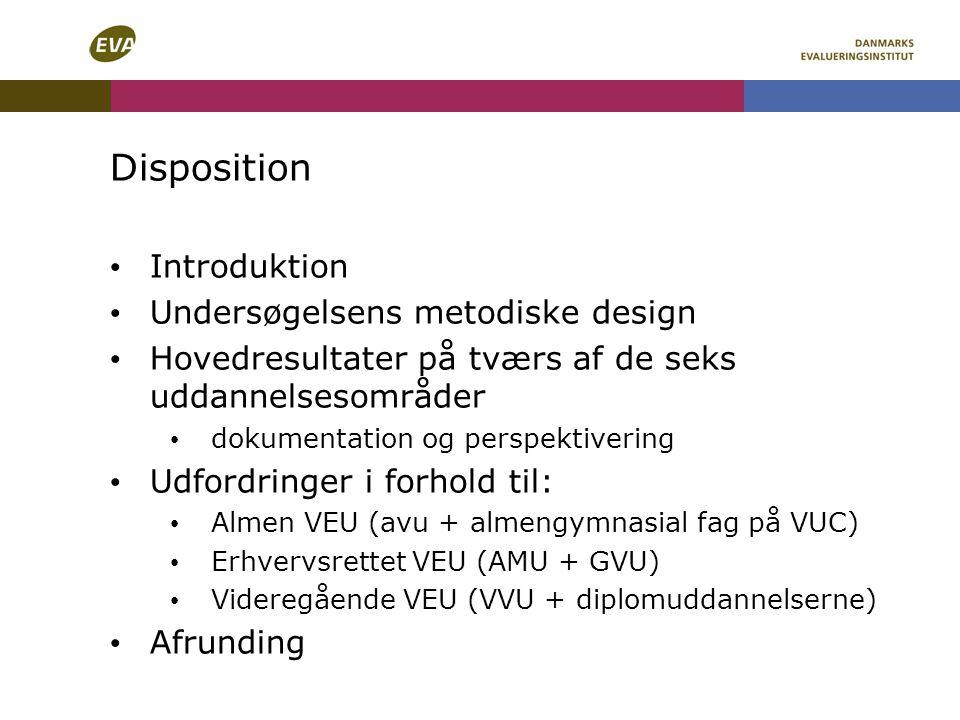 Disposition Introduktion Undersøgelsens metodiske design