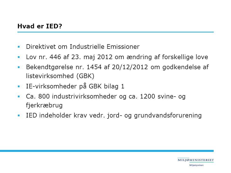 Hvad er IED Direktivet om Industrielle Emissioner. Lov nr. 446 af 23. maj 2012 om ændring af forskellige love.