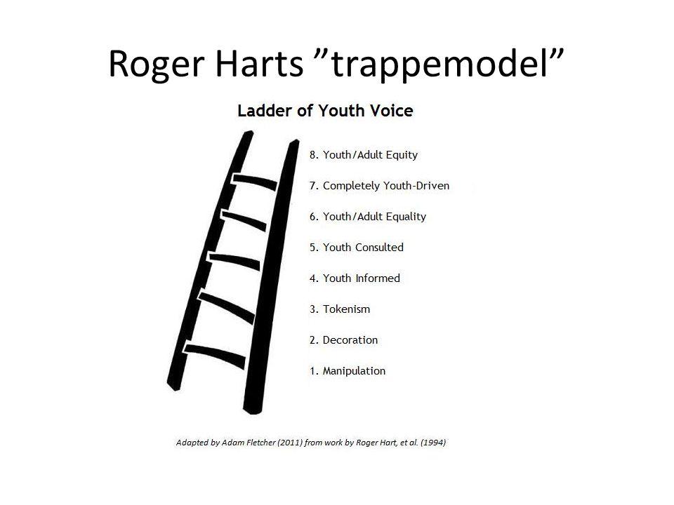 Roger Harts trappemodel