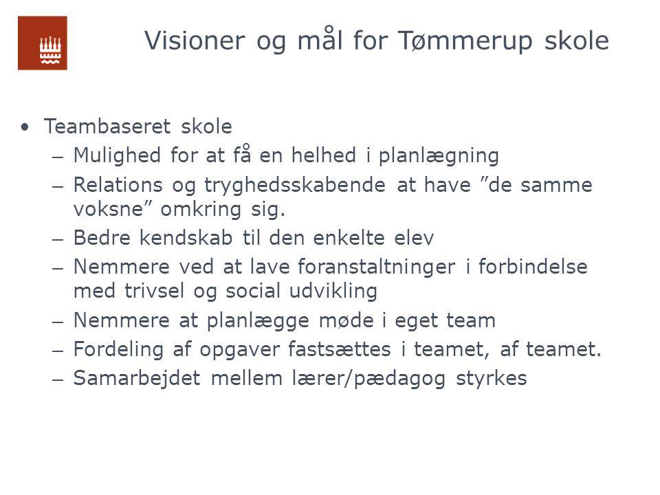 Visioner og mål for Tømmerup skole
