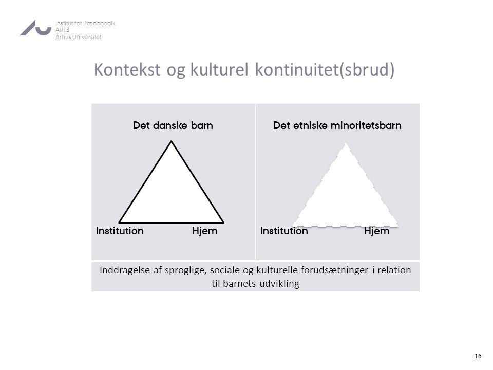 Kontekst og kulturel kontinuitet(sbrud)