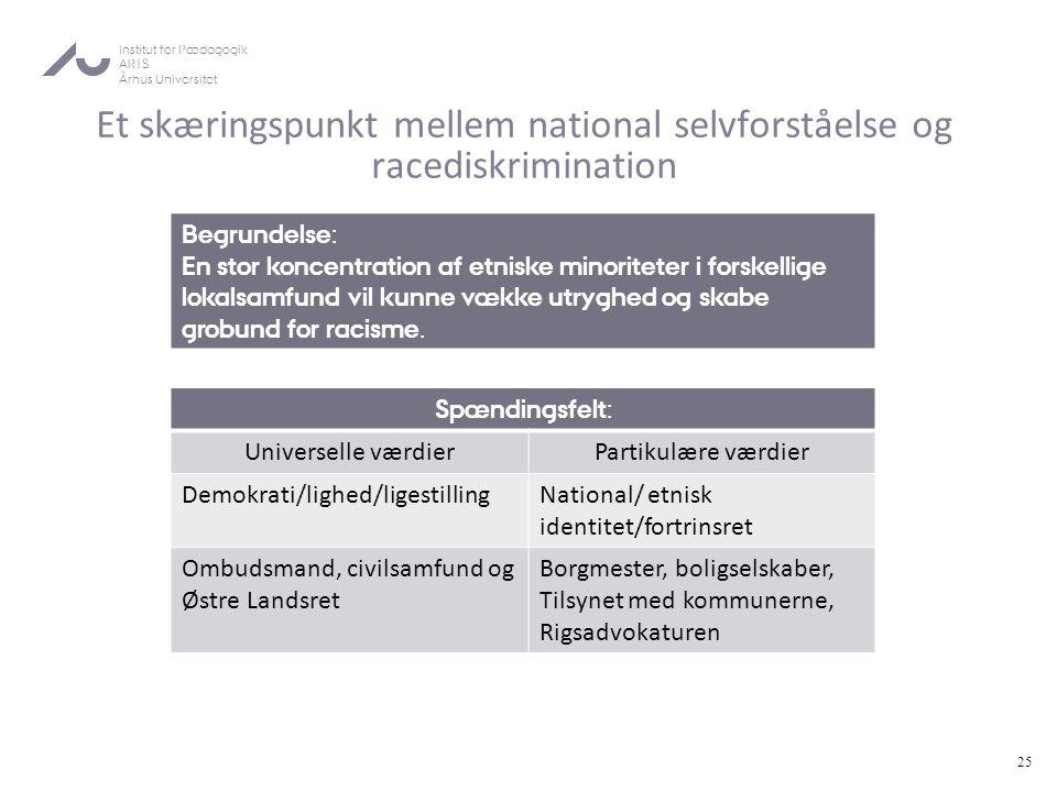 Et skæringspunkt mellem national selvforståelse og racediskrimination