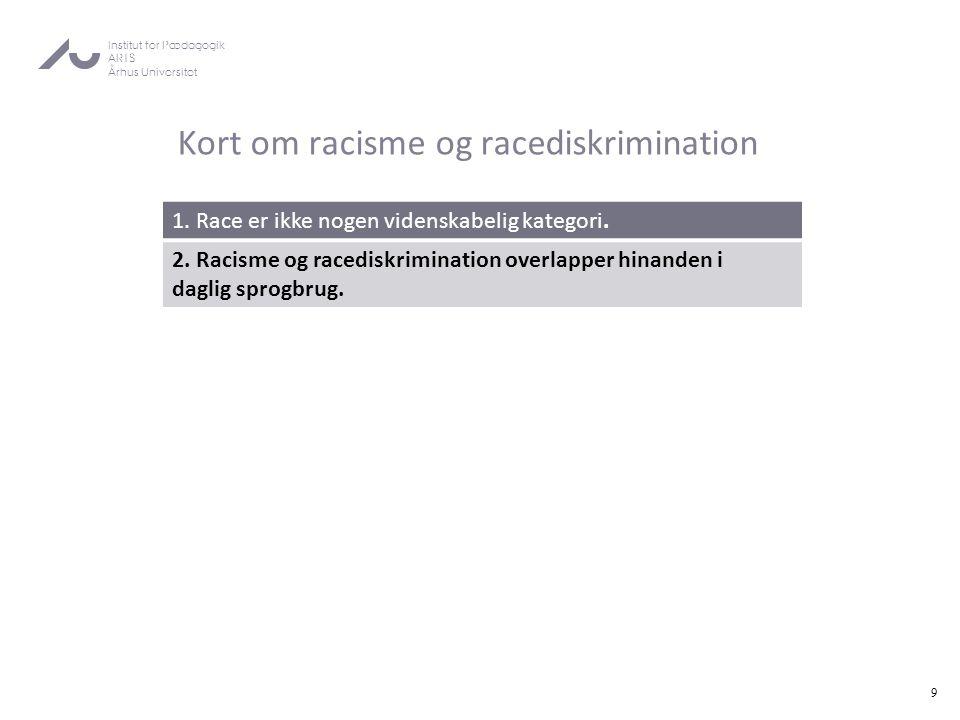 Kort om racisme og racediskrimination