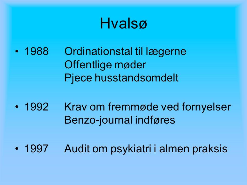 Hvalsø 1988 Ordinationstal til lægerne Offentlige møder Pjece husstandsomdelt. 1992 Krav om fremmøde ved fornyelser Benzo-journal indføres.