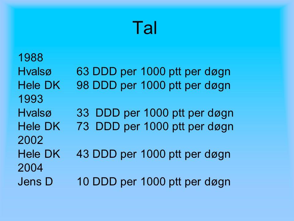 Tal 1988 Hvalsø 63 DDD per 1000 ptt per døgn