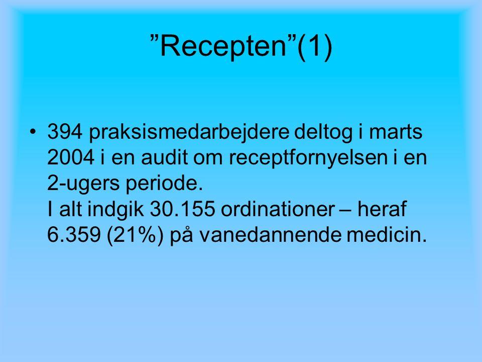 Recepten (1)