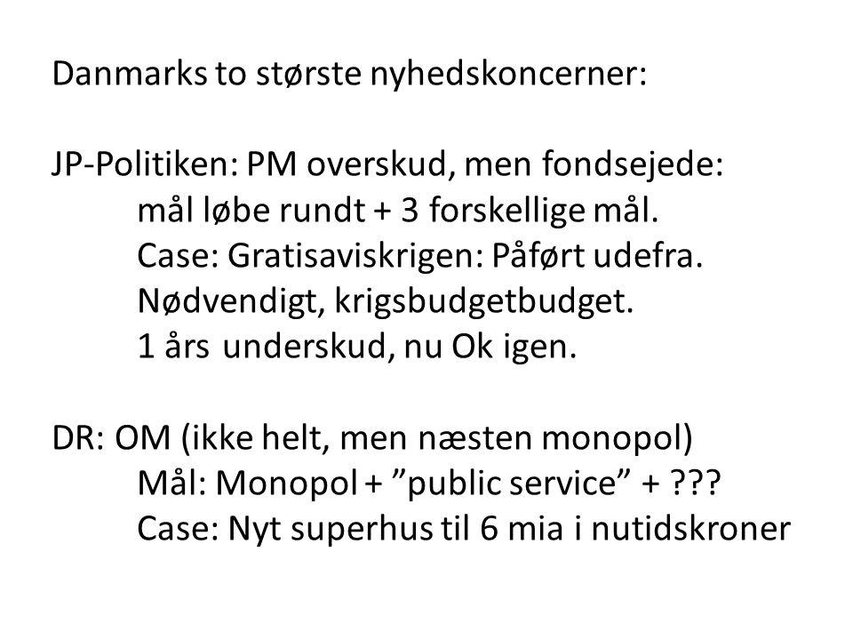 Danmarks to største nyhedskoncerner: JP-Politiken: PM overskud, men fondsejede: mål løbe rundt + 3 forskellige mål.