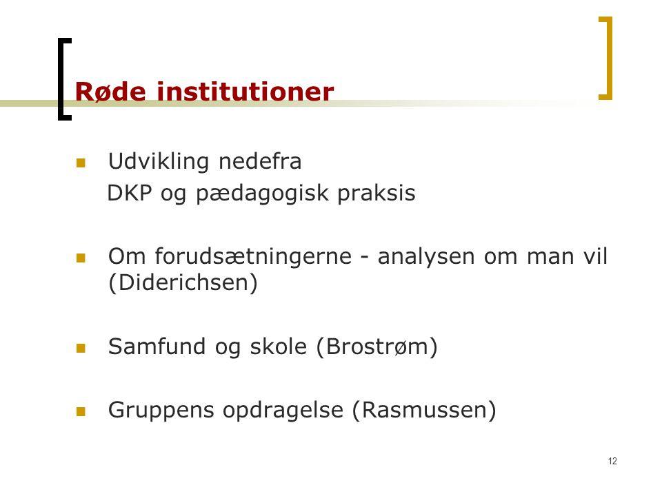 Røde institutioner Udvikling nedefra DKP og pædagogisk praksis