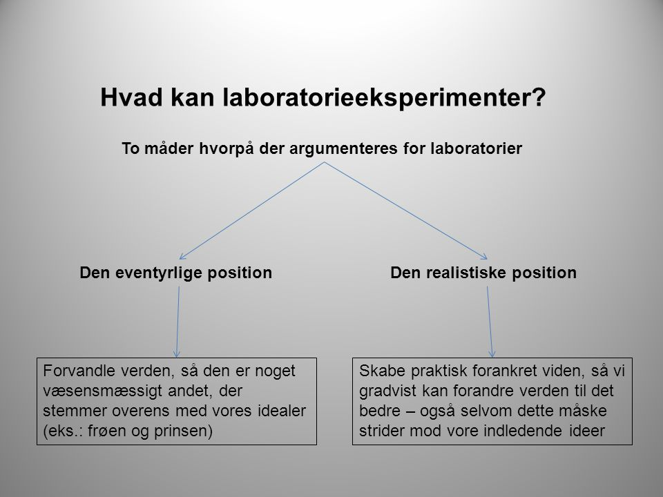 Hvad kan laboratorieeksperimenter