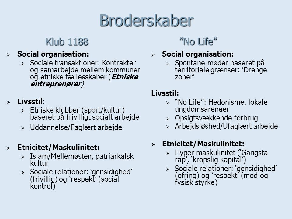 Broderskaber Klub 1188 No Life Social organisation: