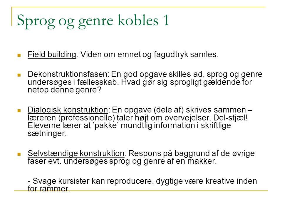 Sprog og genre kobles 1 Field building: Viden om emnet og fagudtryk samles.