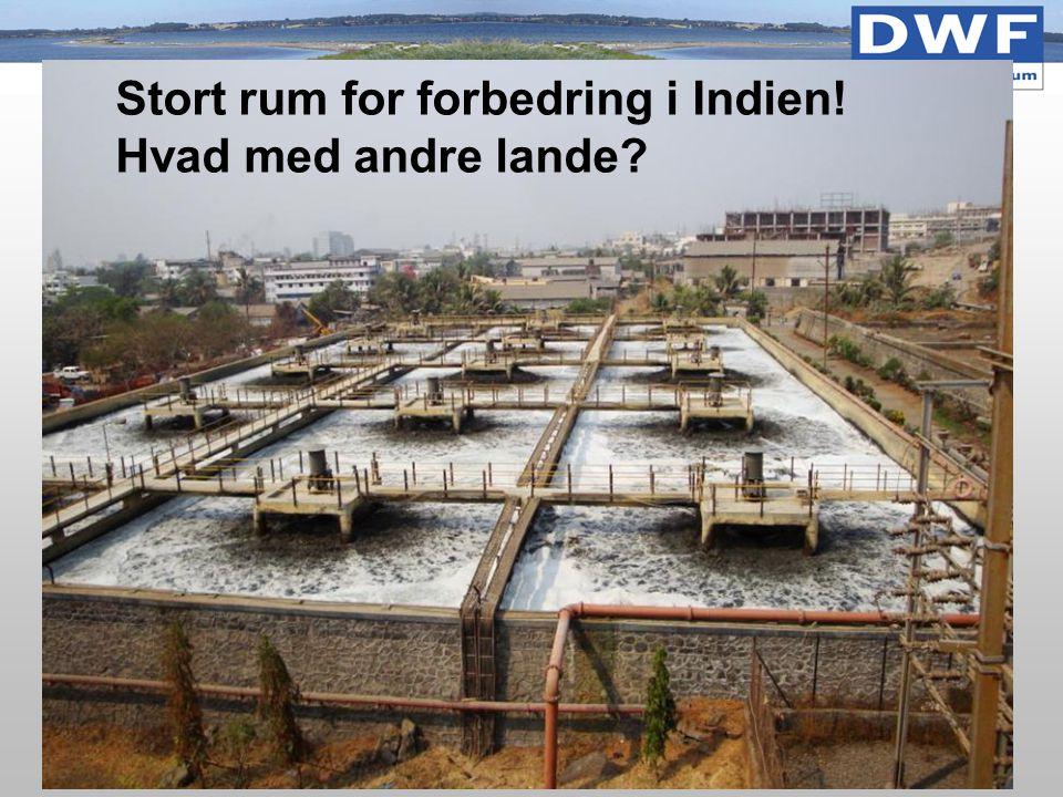 Stort rum for forbedring i Indien! Hvad med andre lande