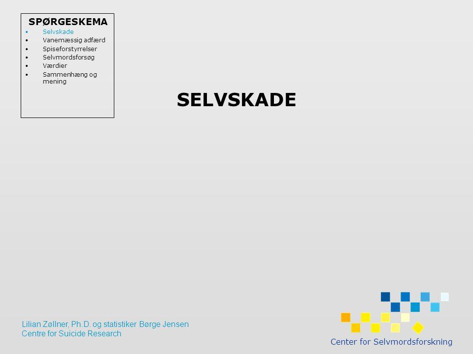 SELVSKADE Center for Selvmordsforskning SPØRGESKEMA Selvskade