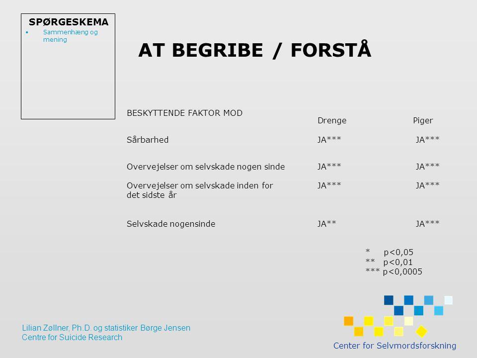 AT BEGRIBE / FORSTÅ BESKYTTENDE FAKTOR MOD Drenge Piger