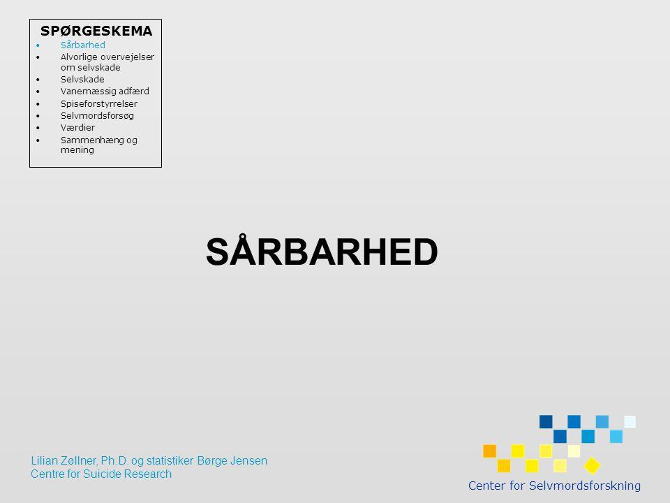 SÅRBARHED Center for Selvmordsforskning SPØRGESKEMA Sårbarhed