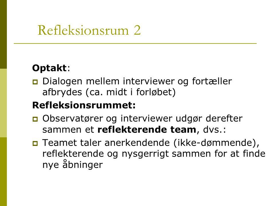 Refleksionsrum 2 Optakt: