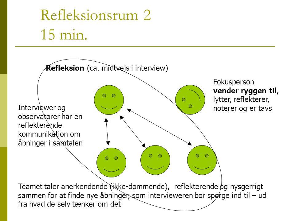 Refleksionsrum 2 15 min. Refleksion (ca. midtvejs i interview)