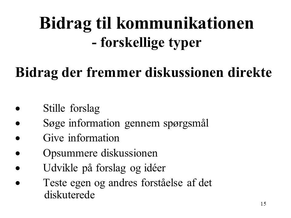 Bidrag til kommunikationen - forskellige typer