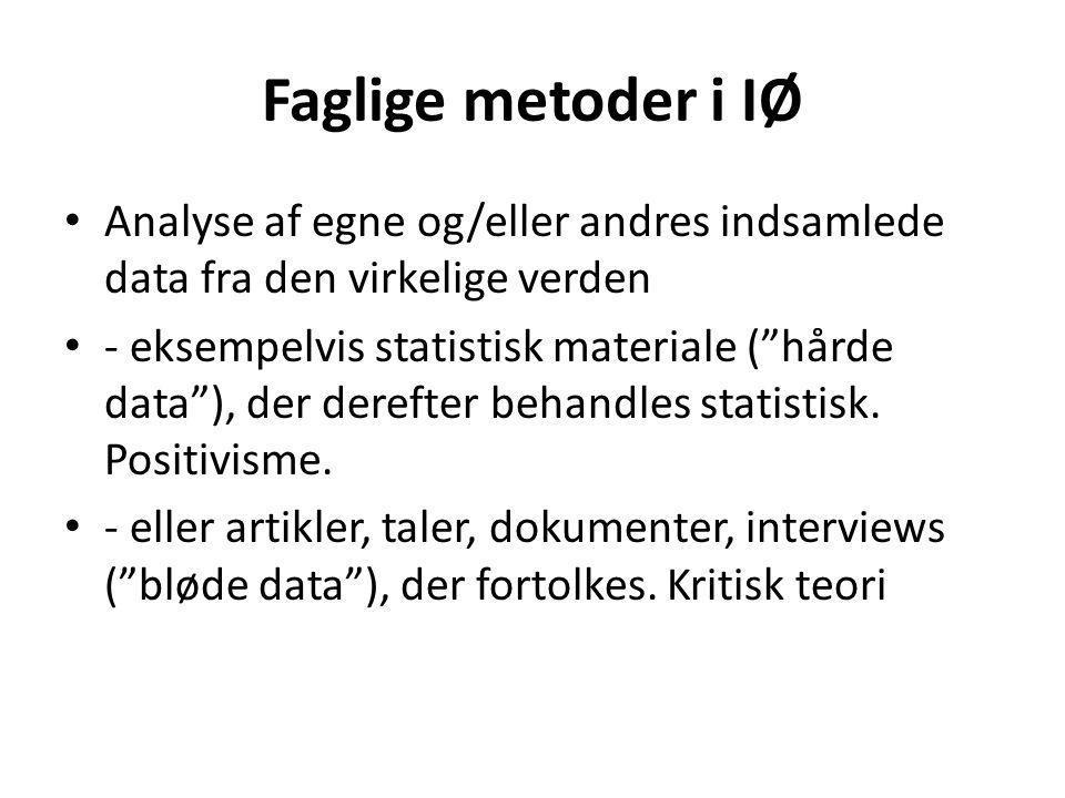 Faglige metoder i IØ Analyse af egne og/eller andres indsamlede data fra den virkelige verden.