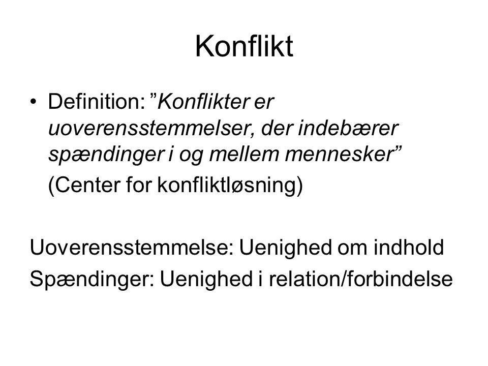 Konflikt Definition: Konflikter er uoverensstemmelser, der indebærer spændinger i og mellem mennesker