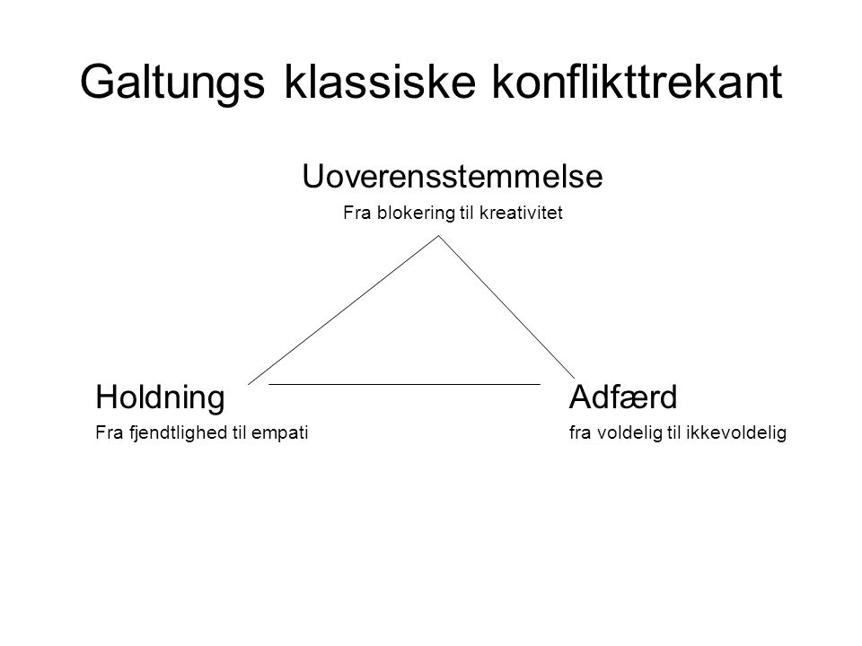 Galtungs klassiske konflikttrekant
