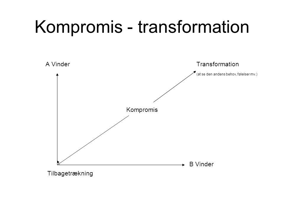 Kompromis - transformation