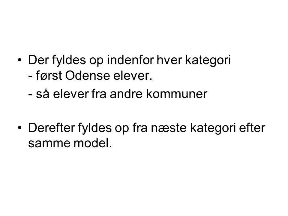 Der fyldes op indenfor hver kategori - først Odense elever.