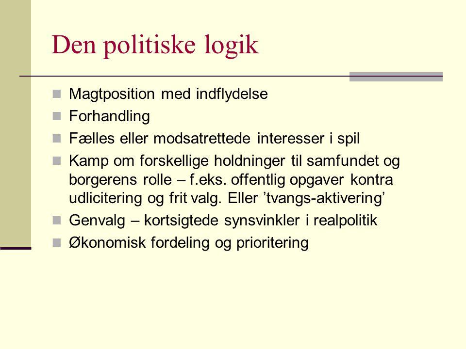Den politiske logik Magtposition med indflydelse Forhandling