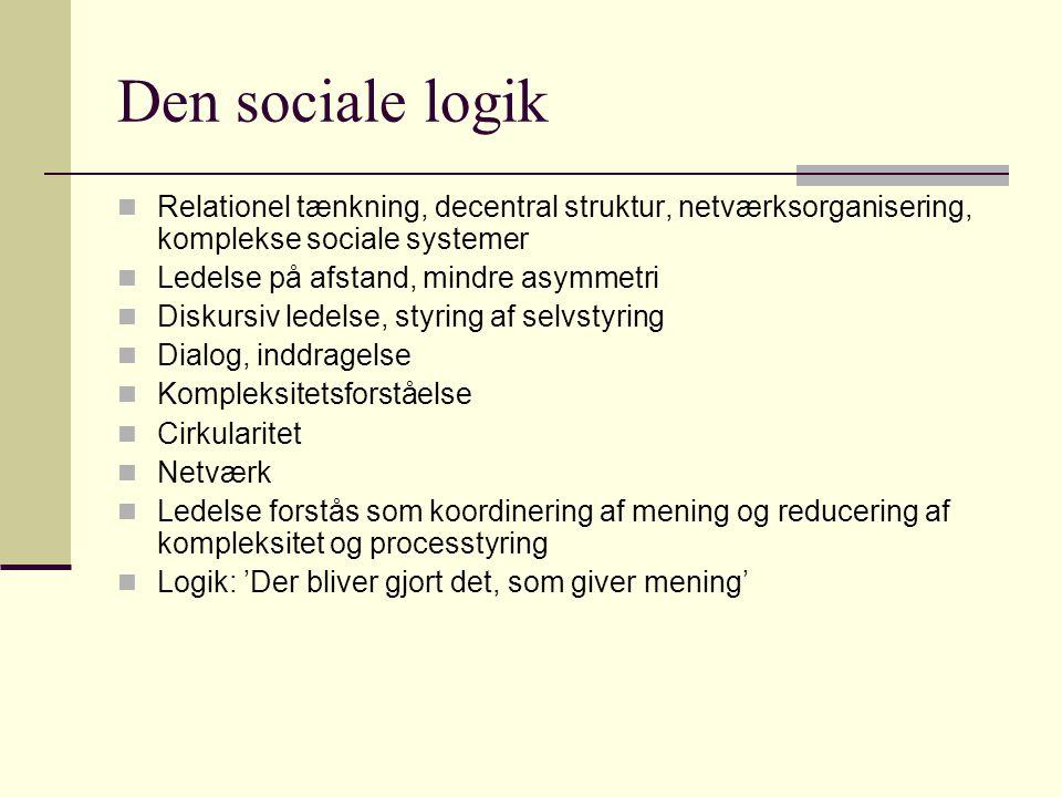 Den sociale logik Relationel tænkning, decentral struktur, netværksorganisering, komplekse sociale systemer.