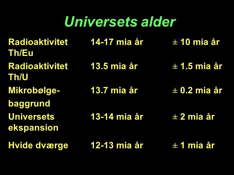 Universets alder Radioaktivitet Th/Eu 14-17 mia år ± 10 mia år