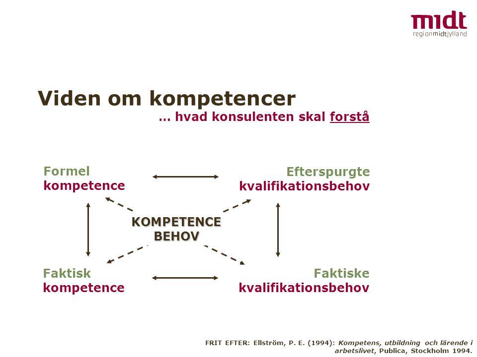 Viden om kompetencer … hvad konsulenten skal forstå Formel kompetence