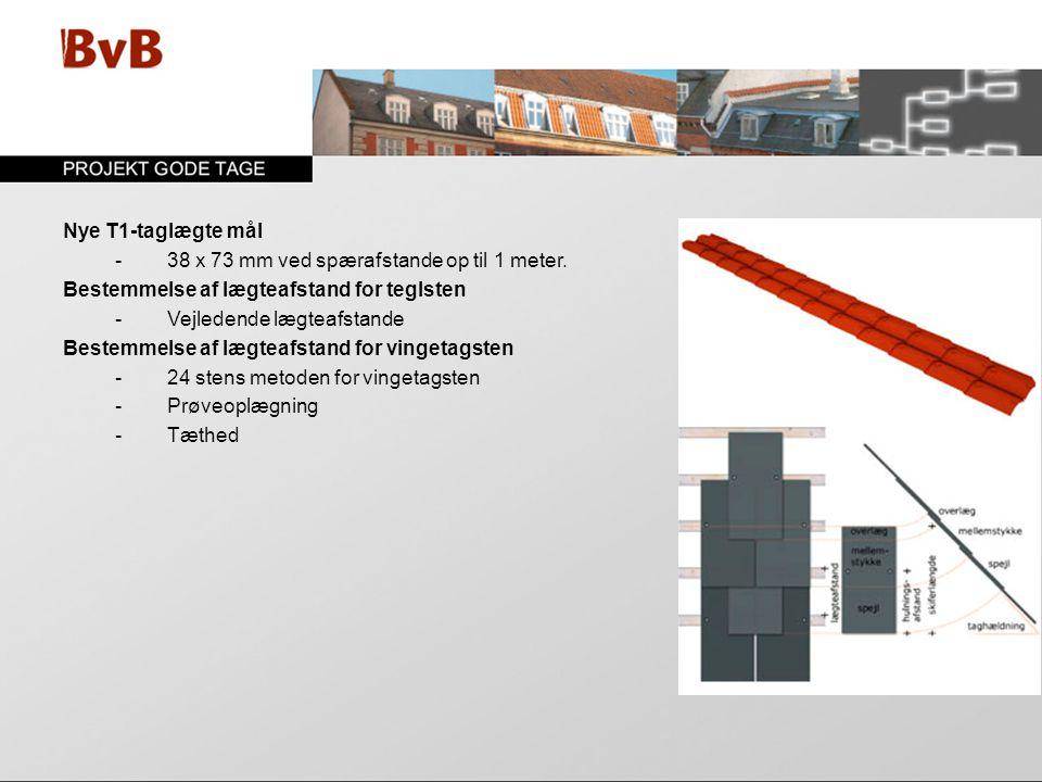 - 38 x 73 mm ved spærafstande op til 1 meter.