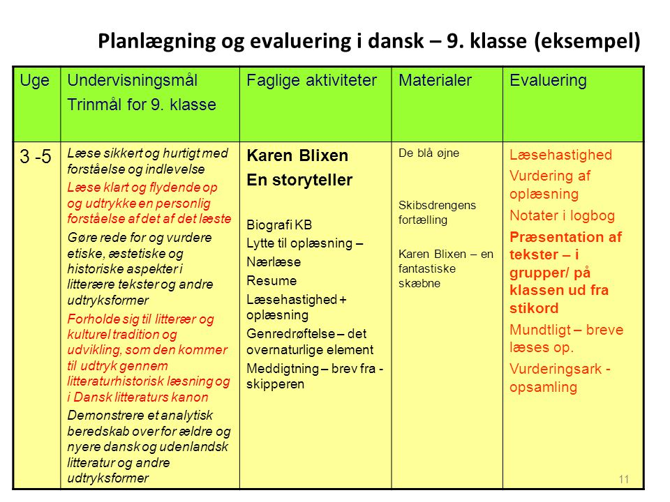 Planlægning og evaluering i dansk – 9. klasse (eksempel)