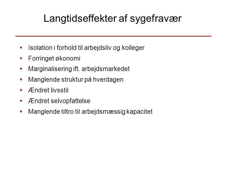 Langtidseffekter af sygefravær
