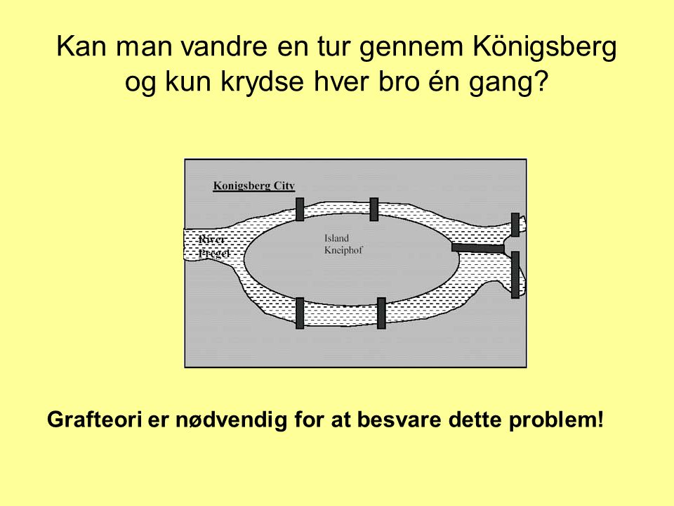 Kan man vandre en tur gennem Königsberg og kun krydse hver bro én gang