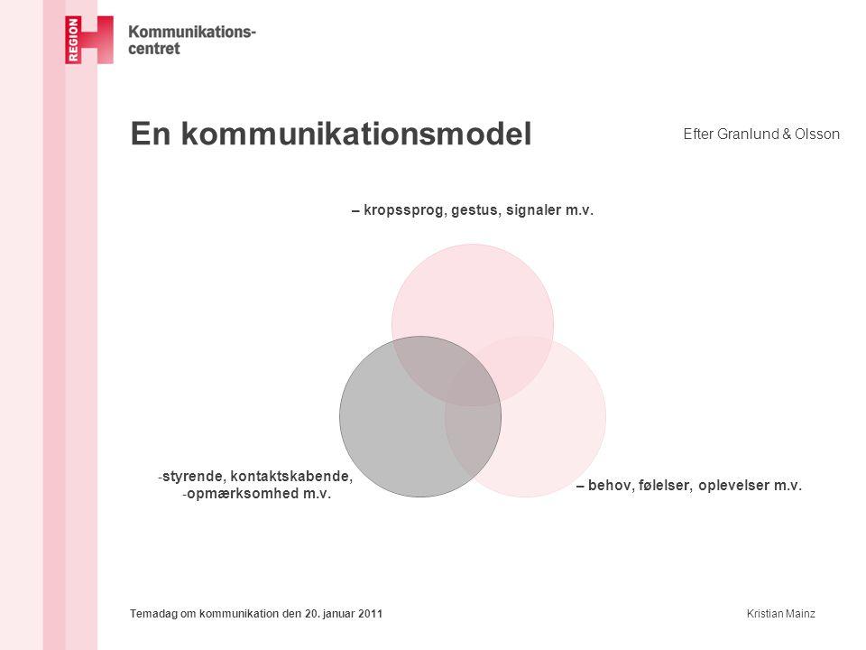 En kommunikationsmodel